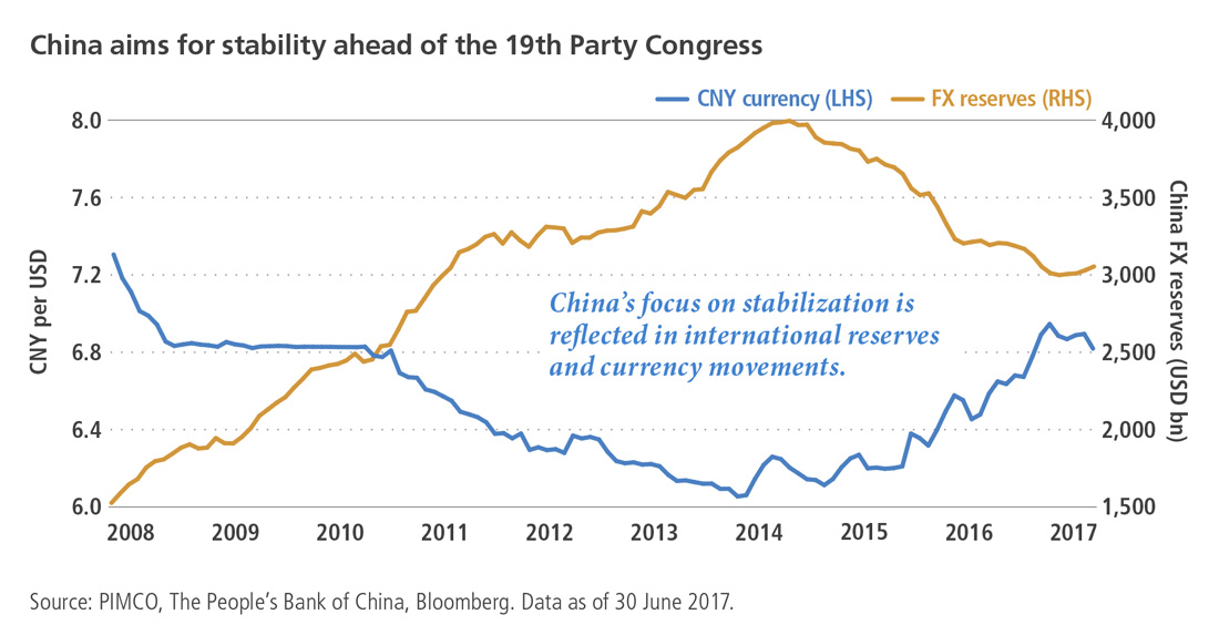 China aims for stability ahead of the 19th Party Congress