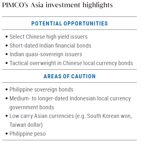 Pimco asia's investment highlights